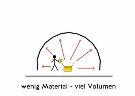 04-wenig-material-viel-volumen